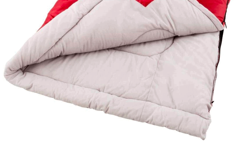 How to choose a sleeping bag image.